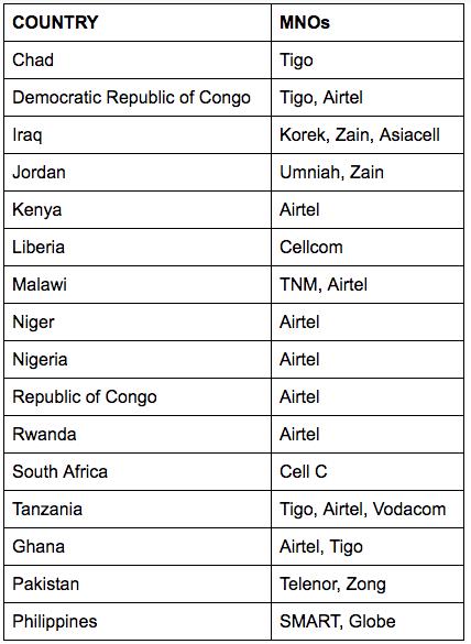 Free_Basics_Countries